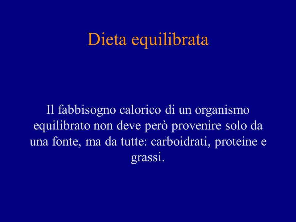 Dieta equilibrata Il fabbisogno calorico di un organismo equilibrato non deve però provenire solo da una fonte, ma da tutte: carboidrati, proteine e grassi.