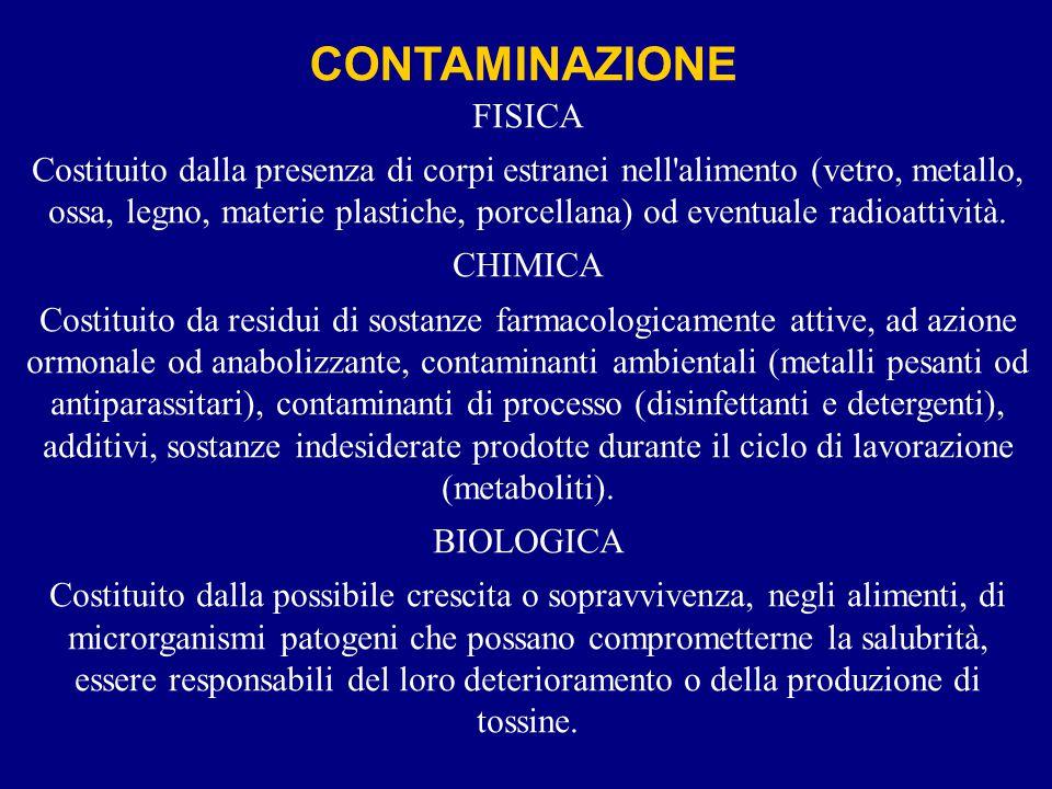CONTAMINAZIONE FISICA Costituito dalla presenza di corpi estranei nell alimento (vetro, metallo, ossa, legno, materie plastiche, porcellana) od eventuale radioattività.