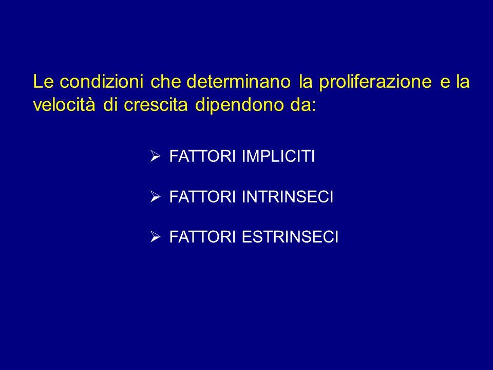 Le condizioni che determinano la proliferazione e la velocità di crescita dipendono da:  FATTORI IMPLICITI  FATTORI INTRINSECI  FATTORI ESTRINSECI