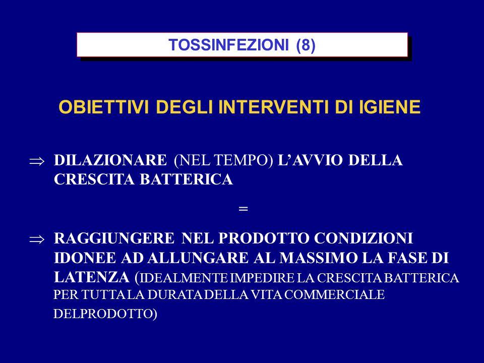 OBIETTIVI DEGLI INTERVENTI DI IGIENE  DILAZIONARE (NEL TEMPO) L'AVVIO DELLA CRESCITA BATTERICA =  RAGGIUNGERE NEL PRODOTTO CONDIZIONI IDONEE AD ALLUNGARE AL MASSIMO LA FASE DI LATENZA ( IDEALMENTE IMPEDIRE LA CRESCITA BATTERICA PER TUTTA LA DURATA DELLA VITA COMMERCIALE DELPRODOTTO) TOSSINFEZIONI (8)