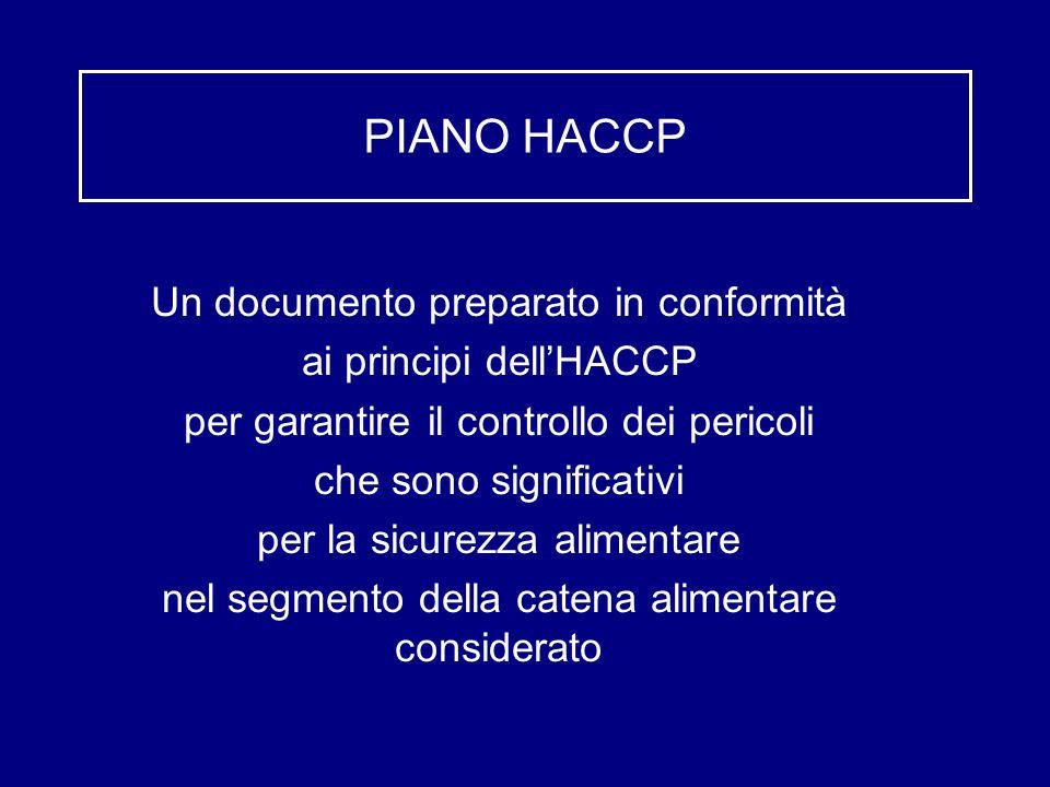 PIANO HACCP Un documento preparato in conformità ai principi dell'HACCP per garantire il controllo dei pericoli che sono significativi per la sicurezza alimentare nel segmento della catena alimentare considerato
