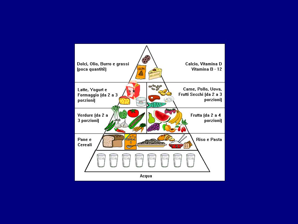 Il metabolismo Tutti i processi dell'organismo che richiedono produzione, consumo o accumulo di energia e che ci mantengono in vita sono detti nel loro complesso metabolismo, quando i processi metabolici si arrestano, il corpo muore.