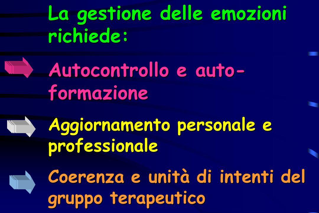 La gestione delle emozioni richiede: Autocontrollo e auto- formazione Aggiornamento personale e professionale Coerenza e unità di intenti del gruppo t