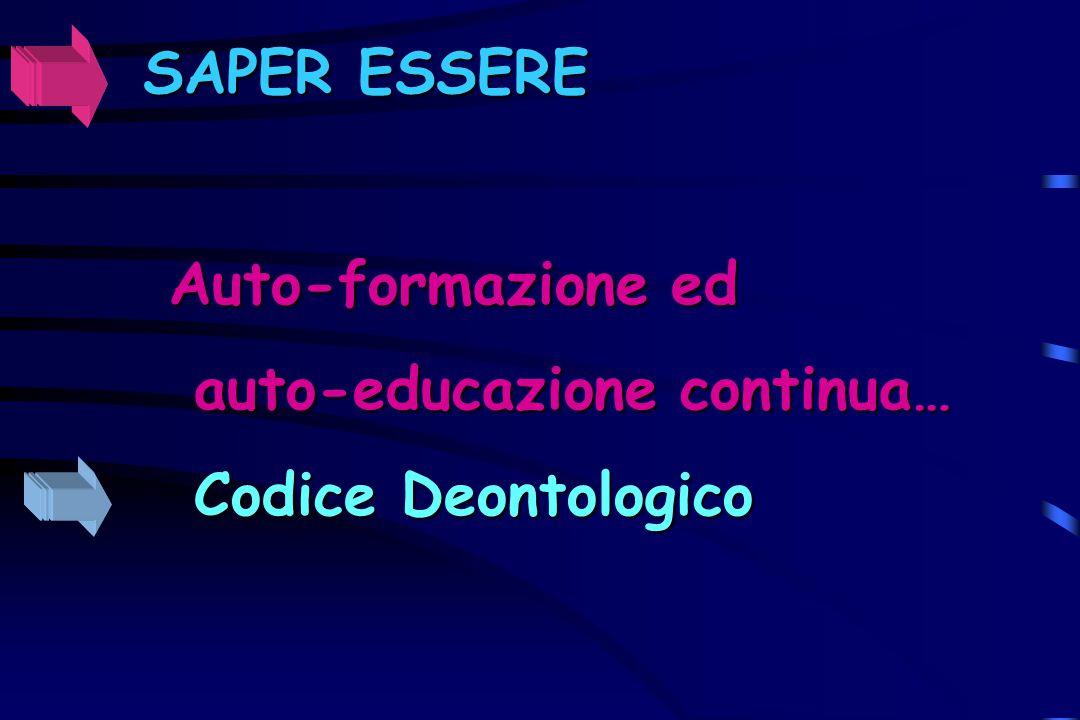 SAPER ESSERE Auto-formazione ed auto-educazione continua… Codice Deontologico