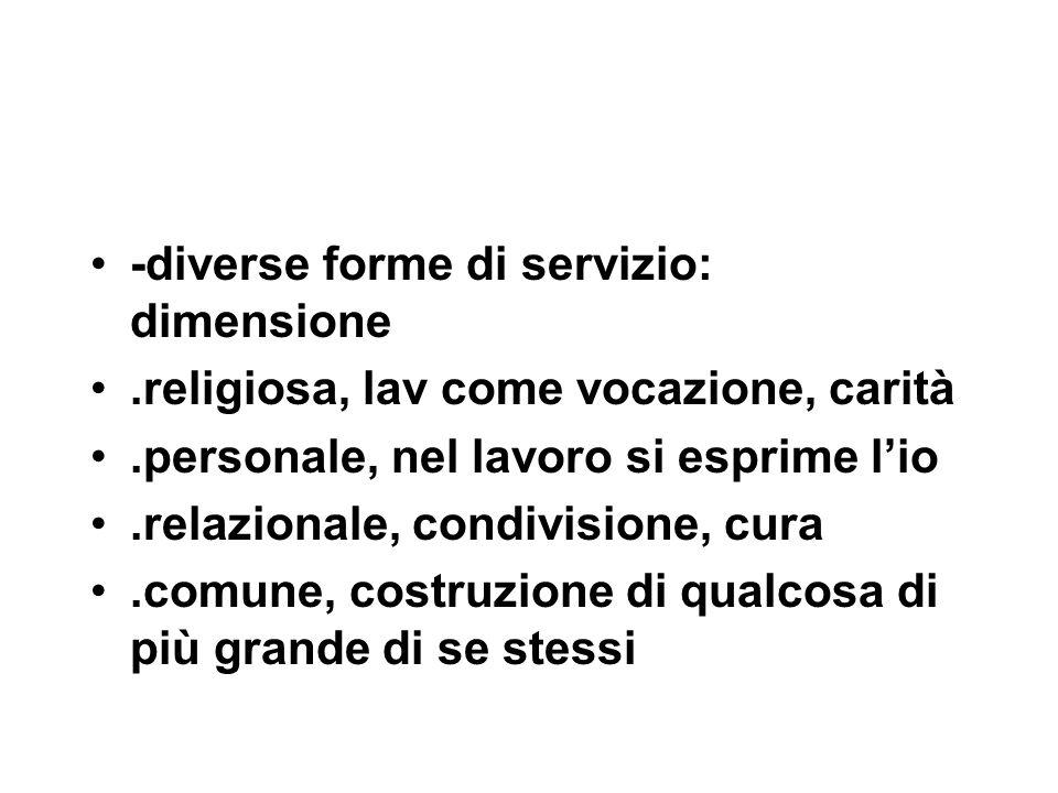 -diverse forme di servizio: dimensione.religiosa, lav come vocazione, carità.personale, nel lavoro si esprime l'io.relazionale, condivisione, cura.comune, costruzione di qualcosa di più grande di se stessi