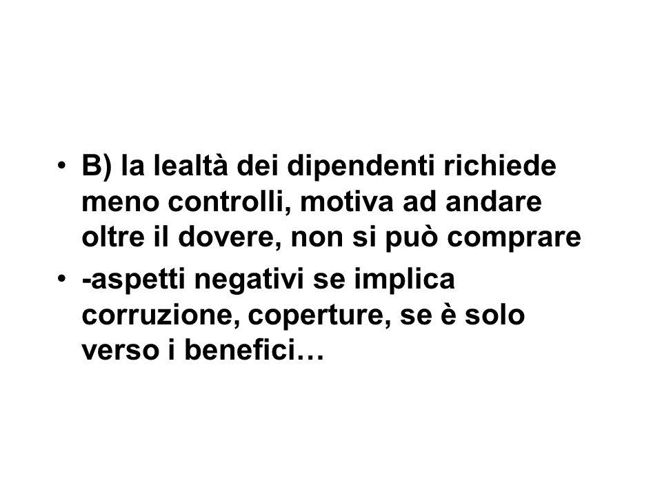 B) la lealtà dei dipendenti richiede meno controlli, motiva ad andare oltre il dovere, non si può comprare -aspetti negativi se implica corruzione, coperture, se è solo verso i benefici…