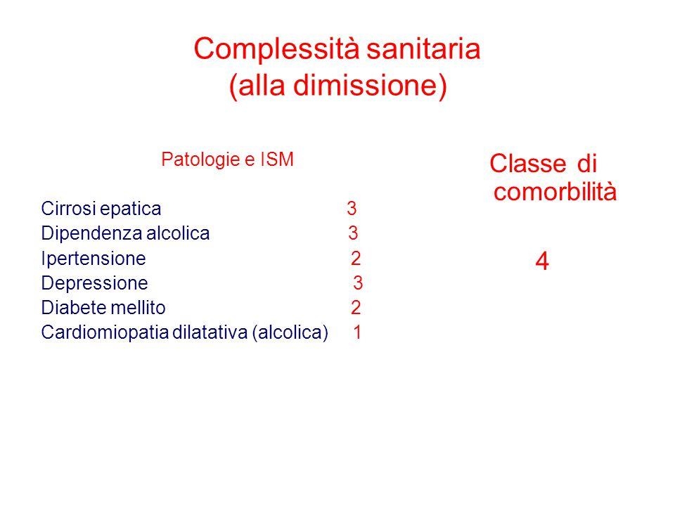 Complessità sanitaria (alla dimissione) Patologie e ISM Cirrosi epatica 3 Dipendenza alcolica 3 Ipertensione 2 Depressione 3 Diabete mellito 2 Cardiomiopatia dilatativa (alcolica) 1 Classe di comorbilità 4