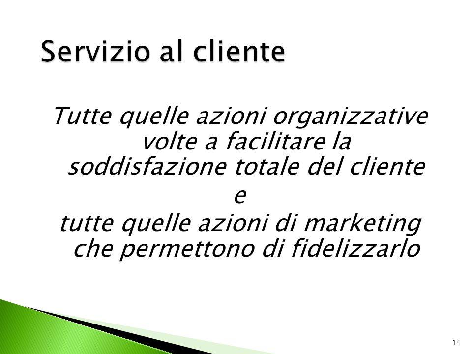 14 Tutte quelle azioni organizzative volte a facilitare la soddisfazione totale del cliente e tutte quelle azioni di marketing che permettono di fidelizzarlo