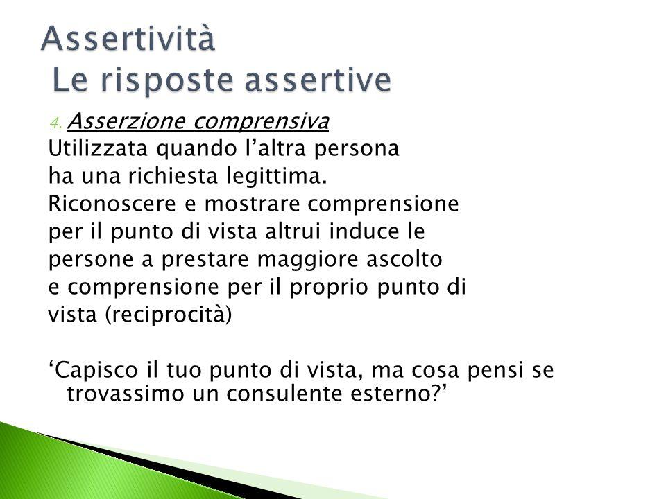 4. Asserzione comprensiva Utilizzata quando l'altra persona ha una richiesta legittima.