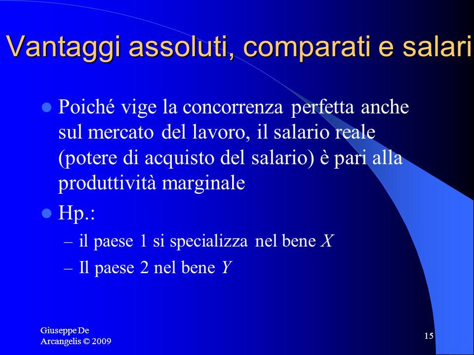 Giuseppe De Arcangelis © 2009 14 Salari e commercio int.le Esempio: ogni lavoratore in India e UE lavora 40 h Nel caso B (vantaggi assoluti) con scamb