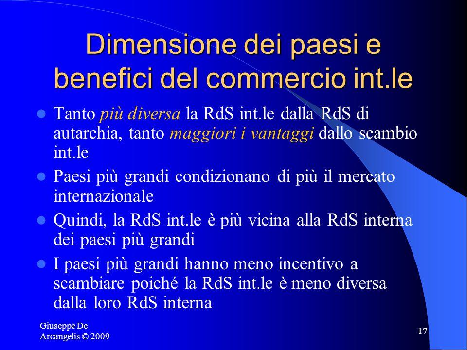 Giuseppe De Arcangelis © 2009 16 Commercio int.le e salari Nel paese con vantaggi assoluti, i lavoratori hanno sempre un potere di acquisto più elevat
