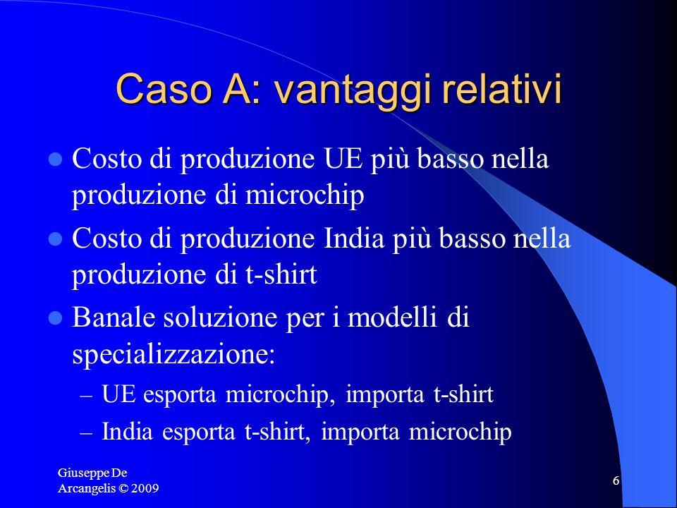 Giuseppe De Arcangelis © 2009 5 Costi di produzione unitari (del lavoro) – Caso A