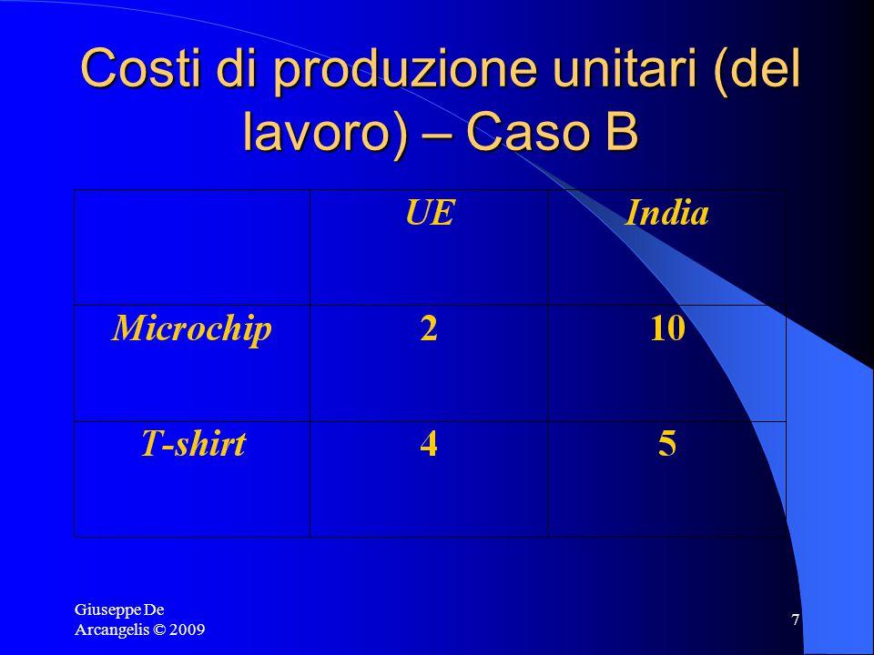 Giuseppe De Arcangelis © 2009 6 Caso A: vantaggi relativi Costo di produzione UE più basso nella produzione di microchip Costo di produzione India più basso nella produzione di t-shirt Banale soluzione per i modelli di specializzazione: – UE esporta microchip, importa t-shirt – India esporta t-shirt, importa microchip