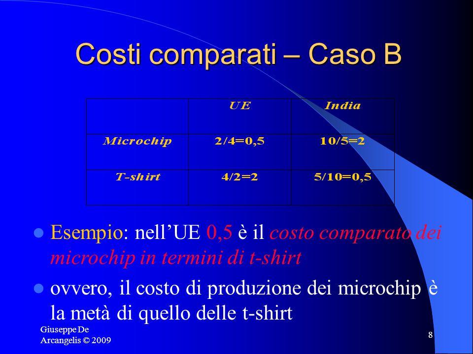 Giuseppe De Arcangelis © 2009 8 Costi comparati – Caso B Esempio: nell'UE 0,5 è il costo comparato dei microchip in termini di t-shirt ovvero, il costo di produzione dei microchip è la metà di quello delle t-shirt