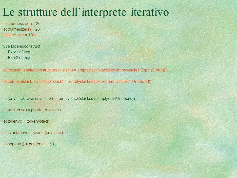15 Le strutture dell'interprete iterativo let cframesize(e) = 20 let tframesize(e) = 20 let stacksize = 100 type labeledconstruct = | Expr1 of exp | E