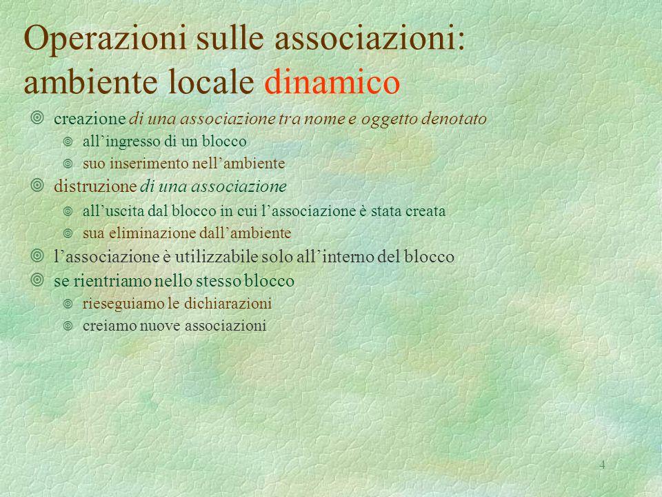 4 Operazioni sulle associazioni: ambiente locale dinamico ¥creazione di una associazione tra nome e oggetto denotato ¥ all'ingresso di un blocco ¥ suo
