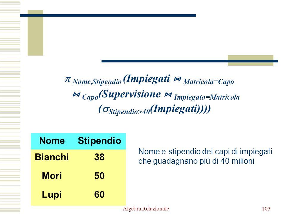 Algebra Relazionale103  Nome,Stipendio (Impiegati  Matricola=Capo  Capo (Supervisione  Impiegato=Matricola (  Stipendio>40 (Impiegati)))) NomeSti