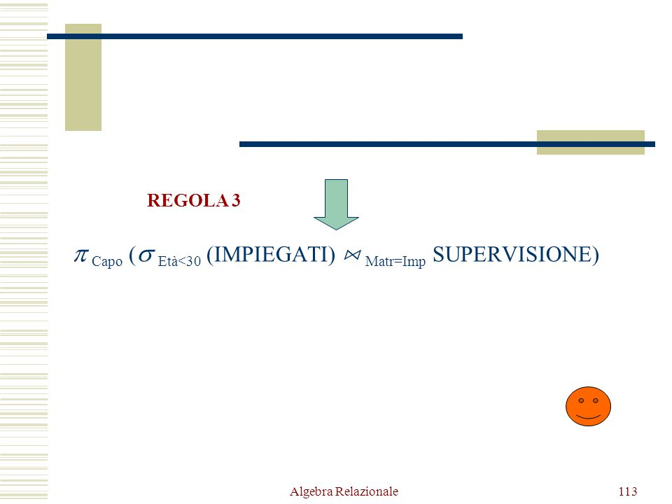 Algebra Relazionale113  Capo (  Età<30 (IMPIEGATI)  Matr=Imp SUPERVISIONE) REGOLA 3