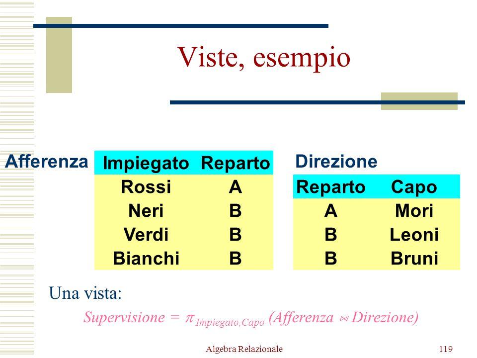 Algebra Relazionale119 Viste, esempio Una vista: Supervisione =  Impiegato,Capo (Afferenza  Direzione) AMori BLeoni RepartoCapoRossiA NeriB VerdiB I