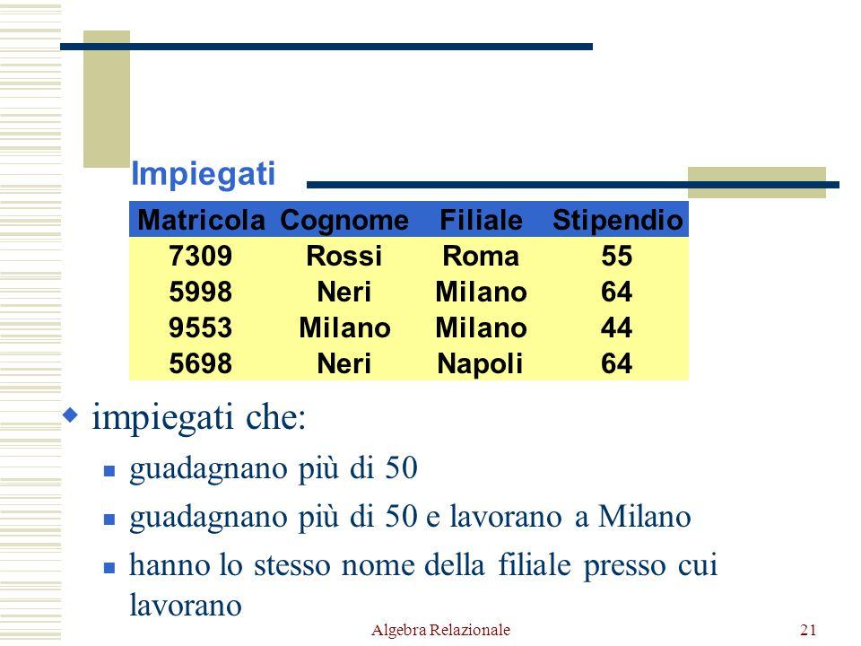 Algebra Relazionale21 Impiegati CognomeFilialeStipendioMatricola NeriMilano645998 RossiRoma557309 NeriNapoli645698 Milano 449553  impiegati che: guadagnano più di 50 guadagnano più di 50 e lavorano a Milano hanno lo stesso nome della filiale presso cui lavorano