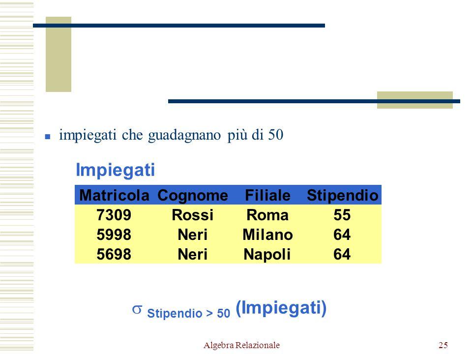 Algebra Relazionale25 CognomeFilialeStipendioMatricola NeriMilano645998 RossiRoma557309 NeriNapoli645698 Milano 449553 Impiegati Milano 449553NeriNapo