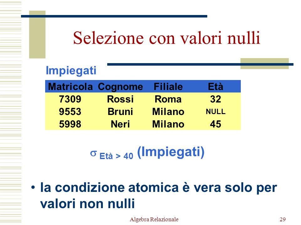 Algebra Relazionale29 Selezione con valori nulli CognomeFilialeEtàMatricola NeriMilano455998 RossiRoma327309 BruniMilano NULL 9553 Impiegati  Età > 40 (Impiegati) la condizione atomica è vera solo per valori non nulli