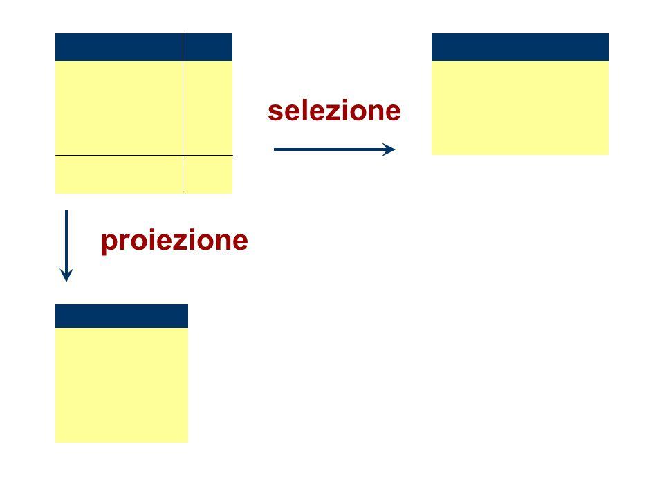 selezione proiezione