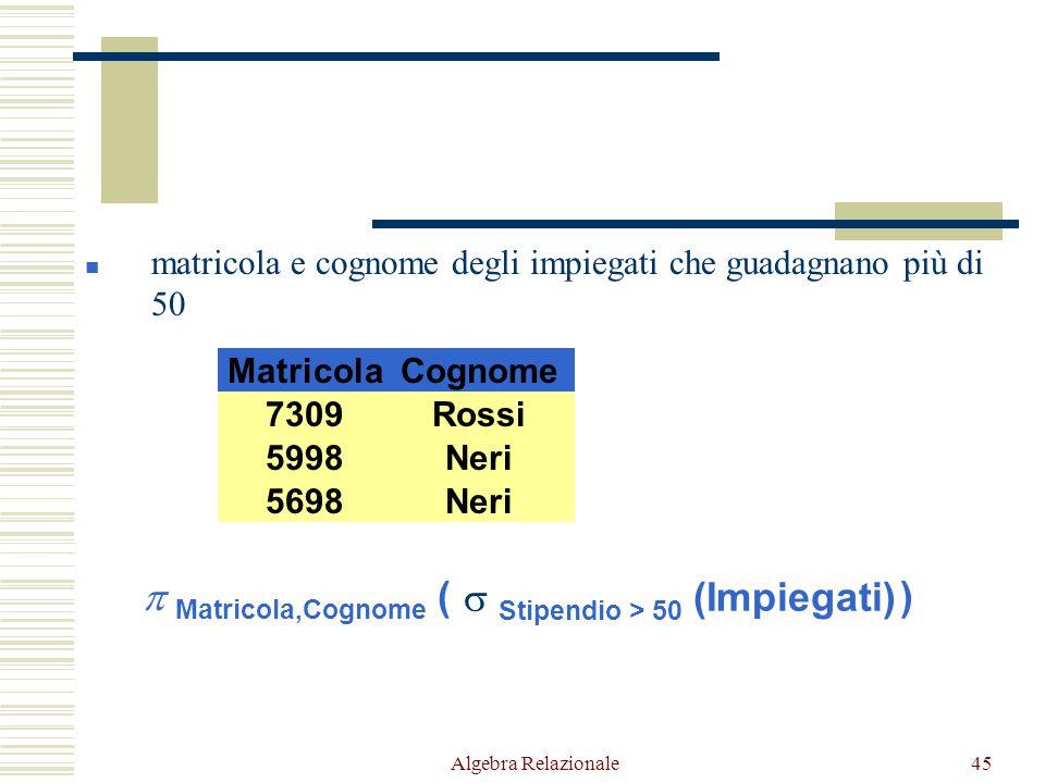 Algebra Relazionale45 CognomeFilialeStipendioMatricola NeriMilano645998 RossiRoma557309 NeriNapoli645698 Milano 449553 Milano 449553NeriNapoli645698 matricola e cognome degli impiegati che guadagnano più di 50  Stipendio > 50 (Impiegati)  Matricola,Cognome ( )