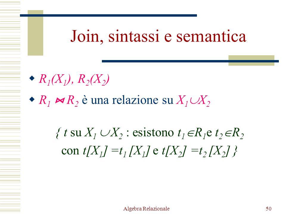 Algebra Relazionale50 Join, sintassi e semantica  R 1 (X 1 ), R 2 (X 2 )  R 1  R 2 è una relazione su X 1  X 2 { t su X 1  X 2 : esistono t 1  R 1 e t 2  R 2 con t[X 1 ] =t 1 [X 1 ] e t[X 2 ] =t 2 [X 2 ] }