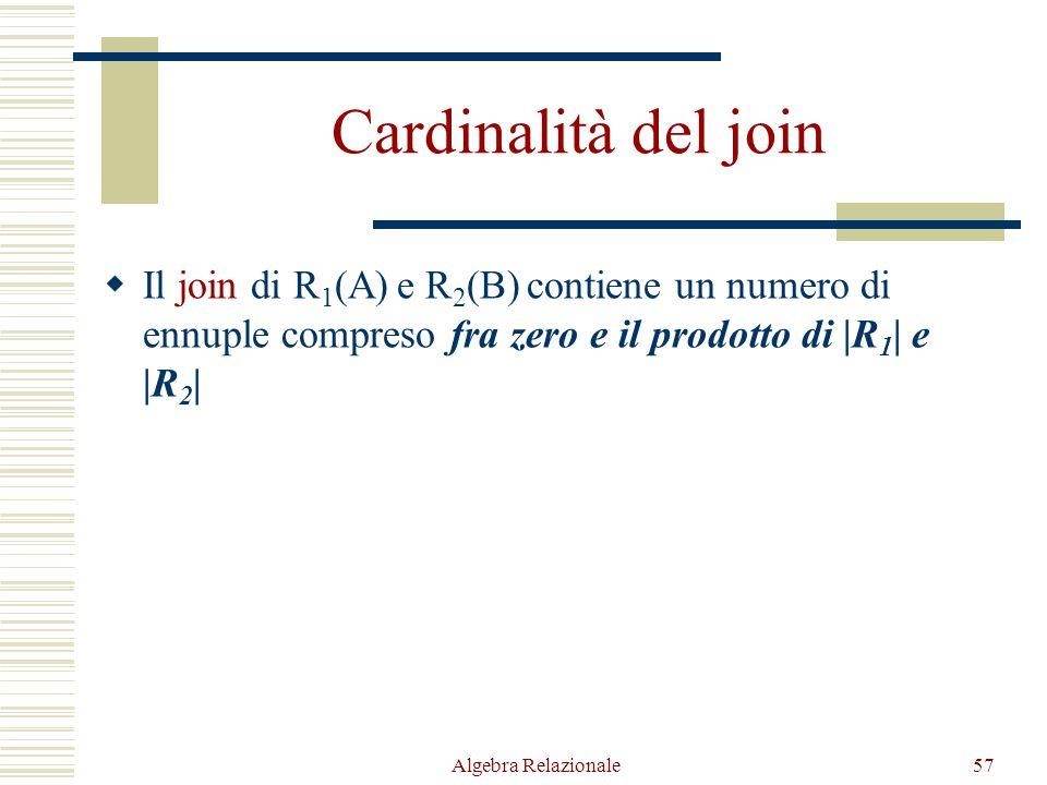 Algebra Relazionale57 Cardinalità del join  Il join di R 1 (A) e R 2 (B) contiene un numero di ennuple compreso fra zero e il prodotto di |R 1 | e |R