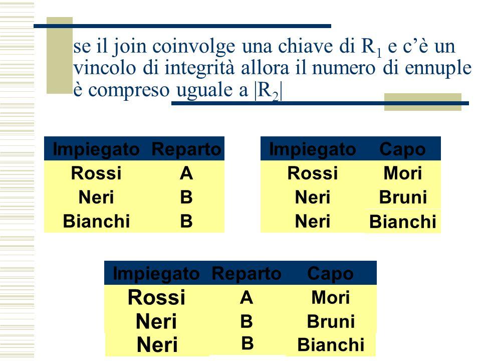 Algebra Relazionale59 ImpiegatoReparto RossiA NeriB BianchiB Rossi AMori ImpiegatoRepartoCapo Neri BBruni ImpiegatoCapo RossiMori NeriBruni Neri Bianc
