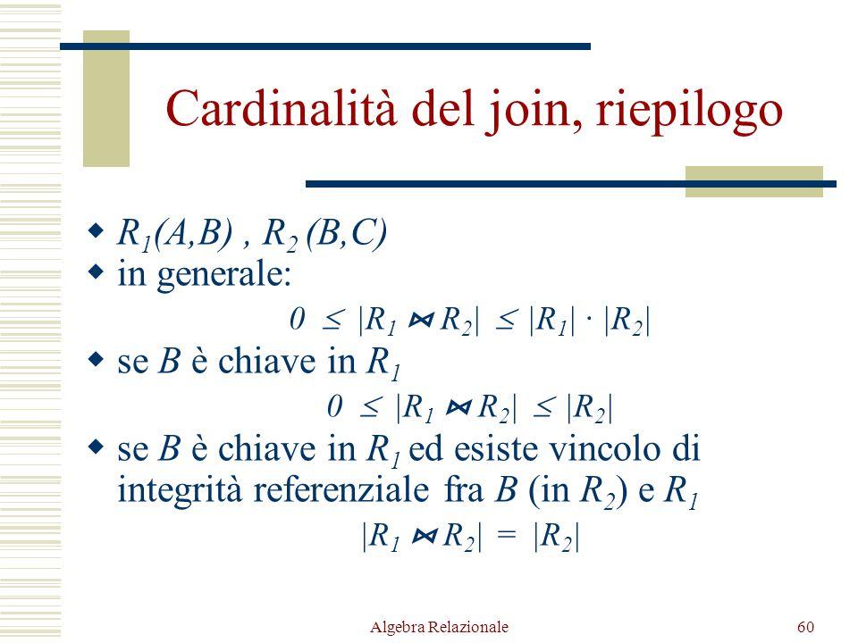 Algebra Relazionale60 Cardinalità del join, riepilogo  R 1 (A,B), R 2 (B,C)  in generale: 0  |R 1  R 2 |  |R 1 | · |R 2 |  se B è chiave in R 1 0  |R 1  R 2 |  |R 2 |  se B è chiave in R 1 ed esiste vincolo di integrità referenziale fra B (in R 2 ) e R 1 |R 1  R 2 | = |R 2 |