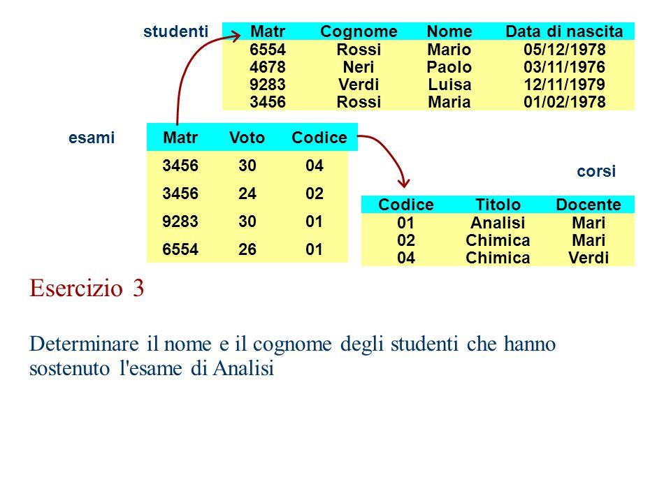 MatrCognomeNomeData di nascita 6554RossiMario05/12/1978 4678NeriPaolo03/11/1976 3456RossiMaria01/02/1978 9283VerdiLuisa12/11/1979 studenti CodiceTitol
