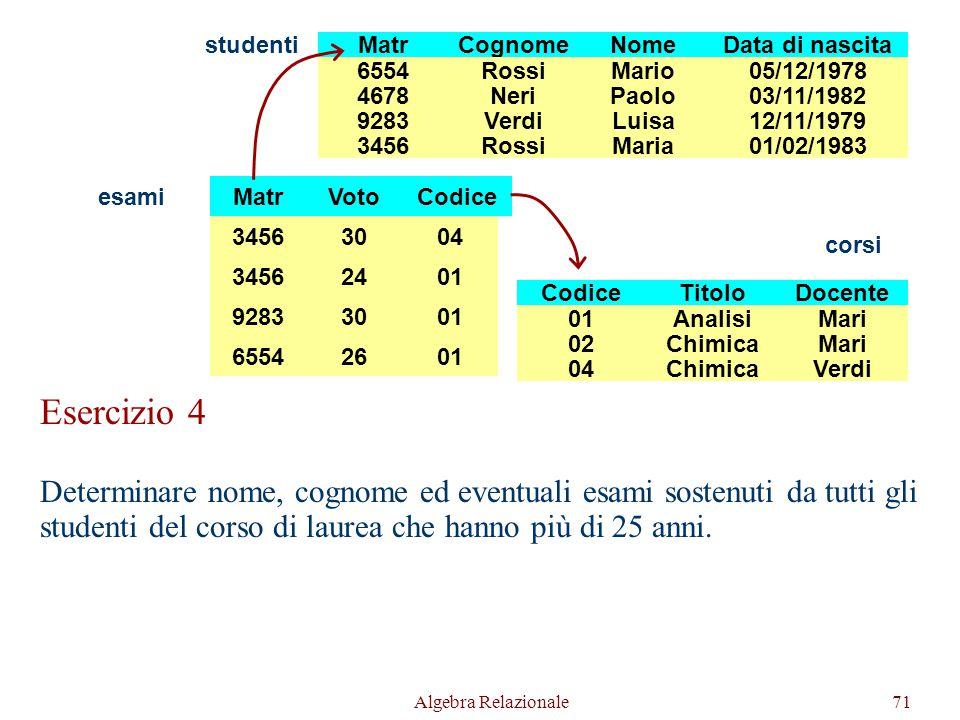 Algebra Relazionale71 MatrCognomeNomeData di nascita 6554RossiMario05/12/1978 4678NeriPaolo03/11/1982 3456RossiMaria01/02/1983 9283VerdiLuisa12/11/1979 studenti CodiceTitoloDocente 01AnalisiMari 02ChimicaMari 04ChimicaVerdi corsi Corso 04 esami MatrVotoCodice 34563004 34562401 92833001 65542601 esami Esercizio 4 Determinare nome, cognome ed eventuali esami sostenuti da tutti gli studenti del corso di laurea che hanno più di 25 anni.