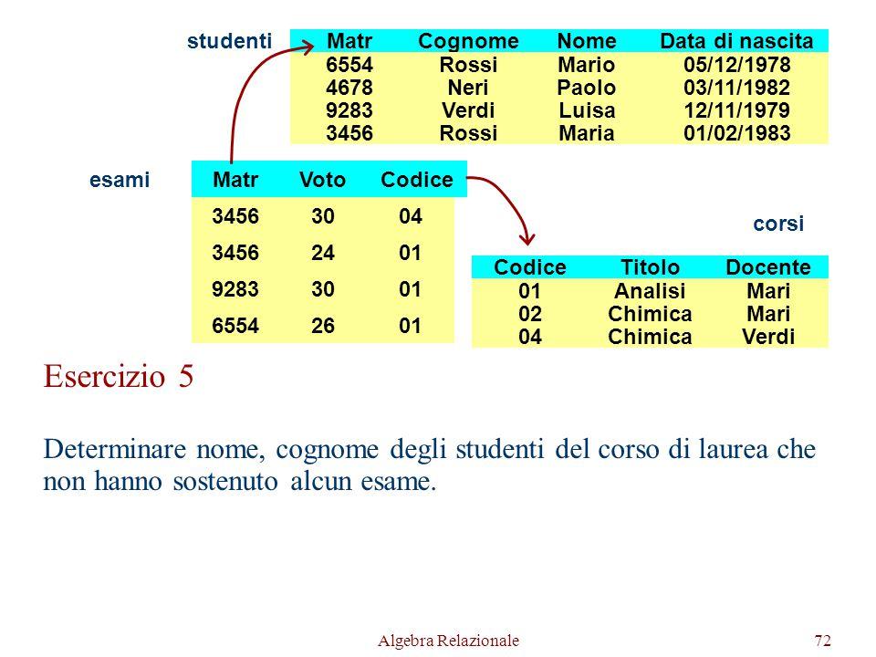 Algebra Relazionale72 MatrCognomeNomeData di nascita 6554RossiMario05/12/1978 4678NeriPaolo03/11/1982 3456RossiMaria01/02/1983 9283VerdiLuisa12/11/197
