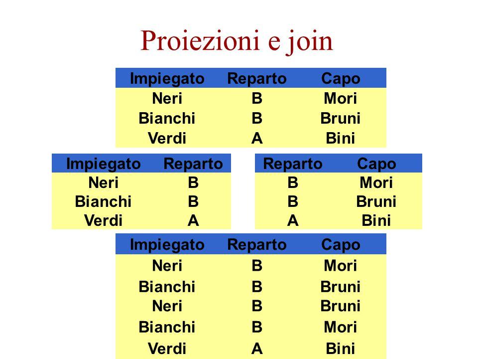 Proiezioni e join NeriBMori ImpiegatoRepartoCapo BianchiBBruni VerdiABini NeriB ImpiegatoReparto BianchiB VerdiA BMori RepartoCapo BBruni ABini VerdiA
