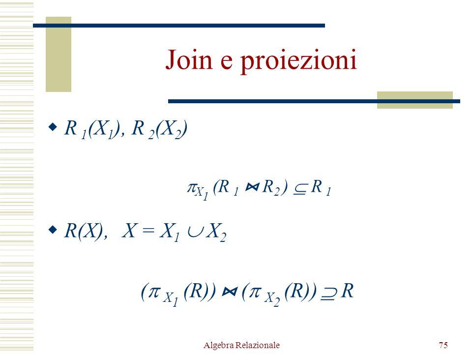 Algebra Relazionale75 Join e proiezioni  R 1 (X 1 ), R 2 (X 2 )  X 1 (R 1  R 2 )  R 1  R(X), X = X 1  X 2 (  X 1 (R))  (  X 2 (R))  R
