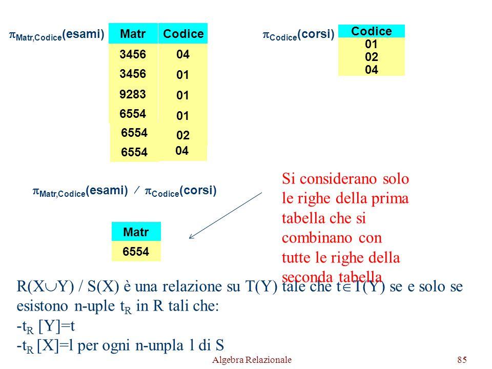 Algebra Relazionale85 Corso 04 esami MatrCodice 345604 3456 01 9283 01 6554 01  Matr,Codice (esami) 6554 02 04 Codice 01 02 04  Codice (corsi)  Matr,Codice (esami)   Codice (corsi) Matr 6554 R(X  Y) / S(X) è una relazione su T(Y) tale che t  T(Y) se e solo se esistono n-uple t R in R tali che: -t R [Y]=t -t R [X]=l per ogni n-unpla l di S Si considerano solo le righe della prima tabella che si combinano con tutte le righe della seconda tabella