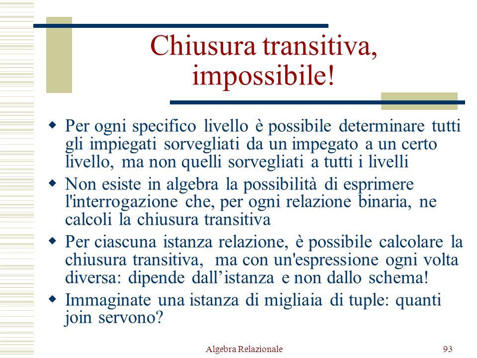 Algebra Relazionale93 Chiusura transitiva, impossibile!  Per ogni specifico livello è possibile determinare tutti gli impiegati sorvegliati da un imp