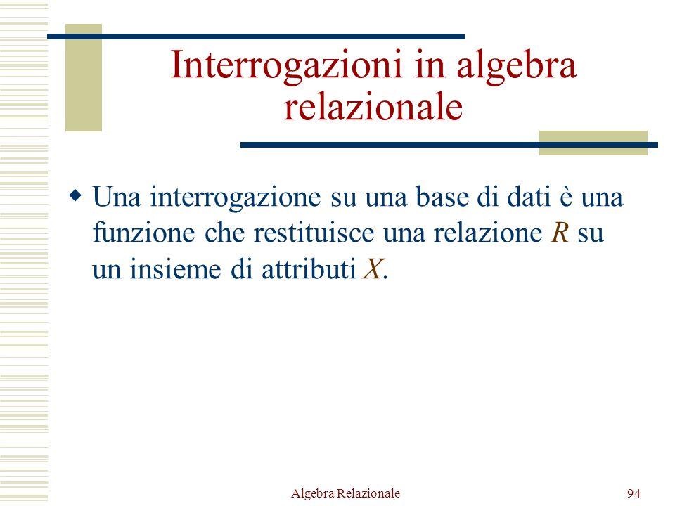 Algebra Relazionale94 Interrogazioni in algebra relazionale  Una interrogazione su una base di dati è una funzione che restituisce una relazione R su un insieme di attributi X.