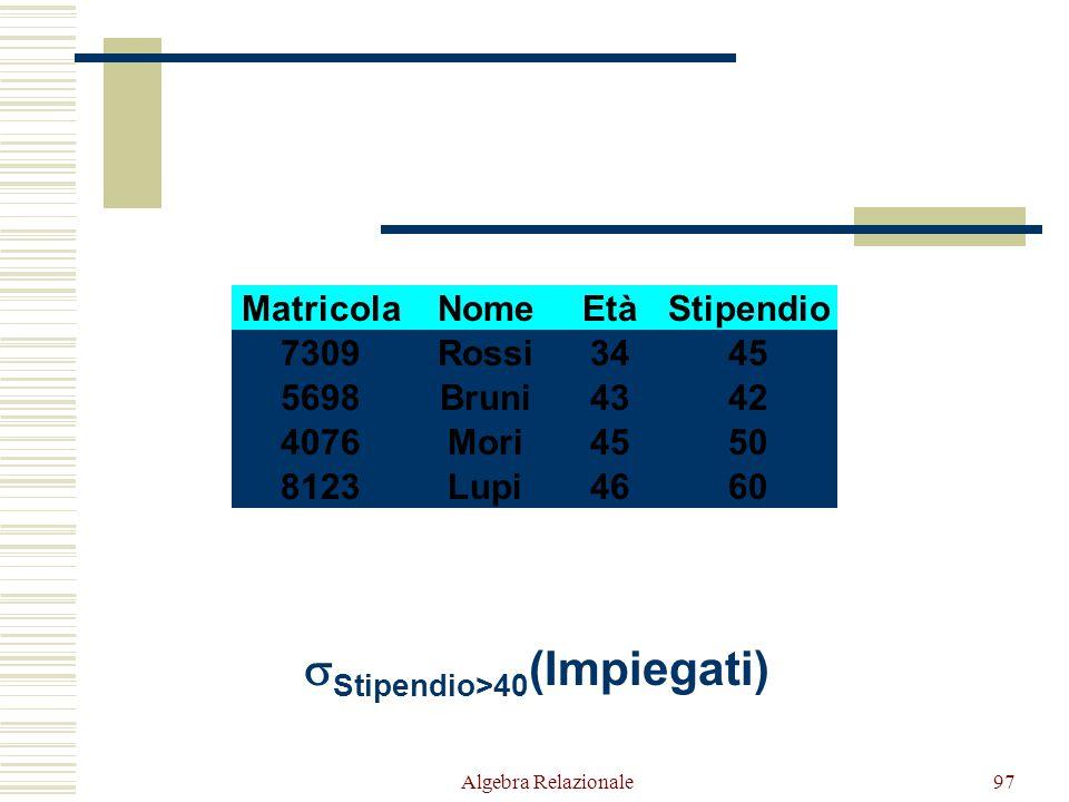Algebra Relazionale97 NomeEtàStipendioMatricola Bianchi37385998 Rossi34457309 Bruni43425698 Neri42359553 Mori45504076 Lupi46608123  Stipendio>40 (Impiegati) Bianchi37385998 Neri42359553 Rossi34457309 Bruni43425698 Mori45504076 Lupi46608123 Rossi34457309 Bruni43425698 Mori45504076 Lupi46608123