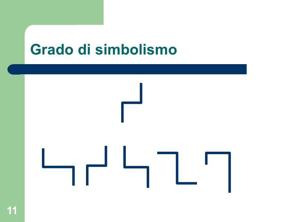 Grado di simbolismo 11