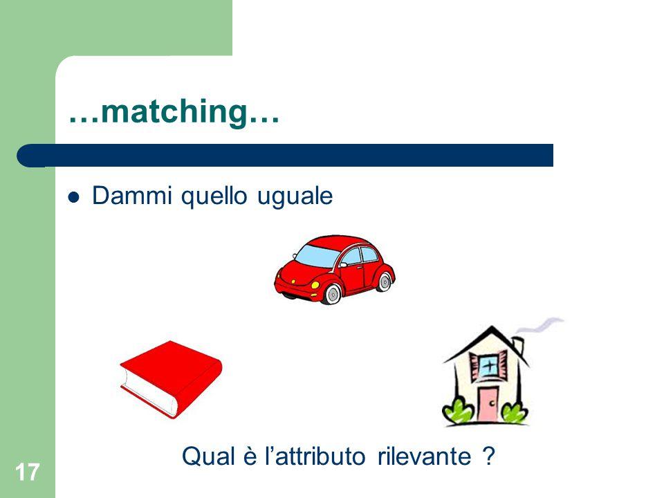 …matching… Dammi quello uguale Qual è l'attributo rilevante ? 17