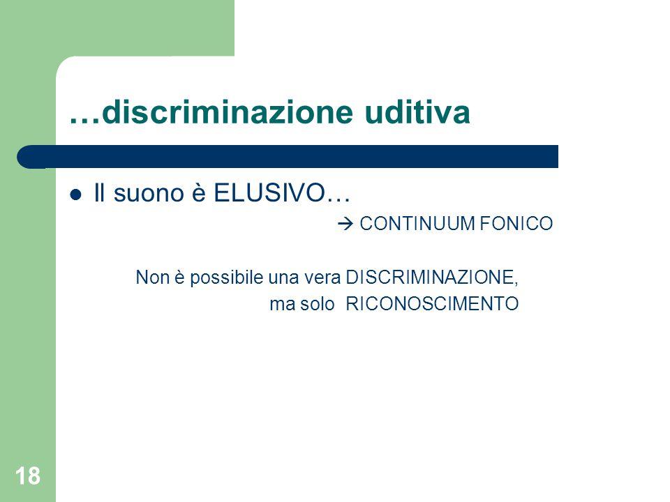 …discriminazione uditiva Il suono è ELUSIVO…  CONTINUUM FONICO Non è possibile una vera DISCRIMINAZIONE, ma solo RICONOSCIMENTO 18