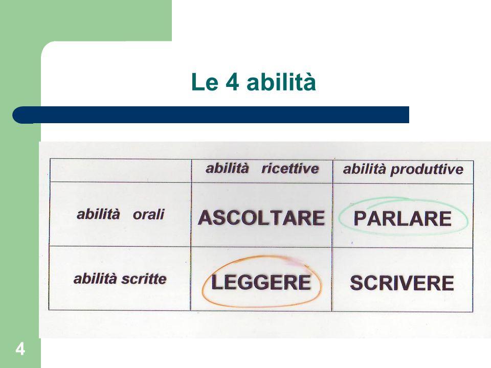 Le 4 abilità 4