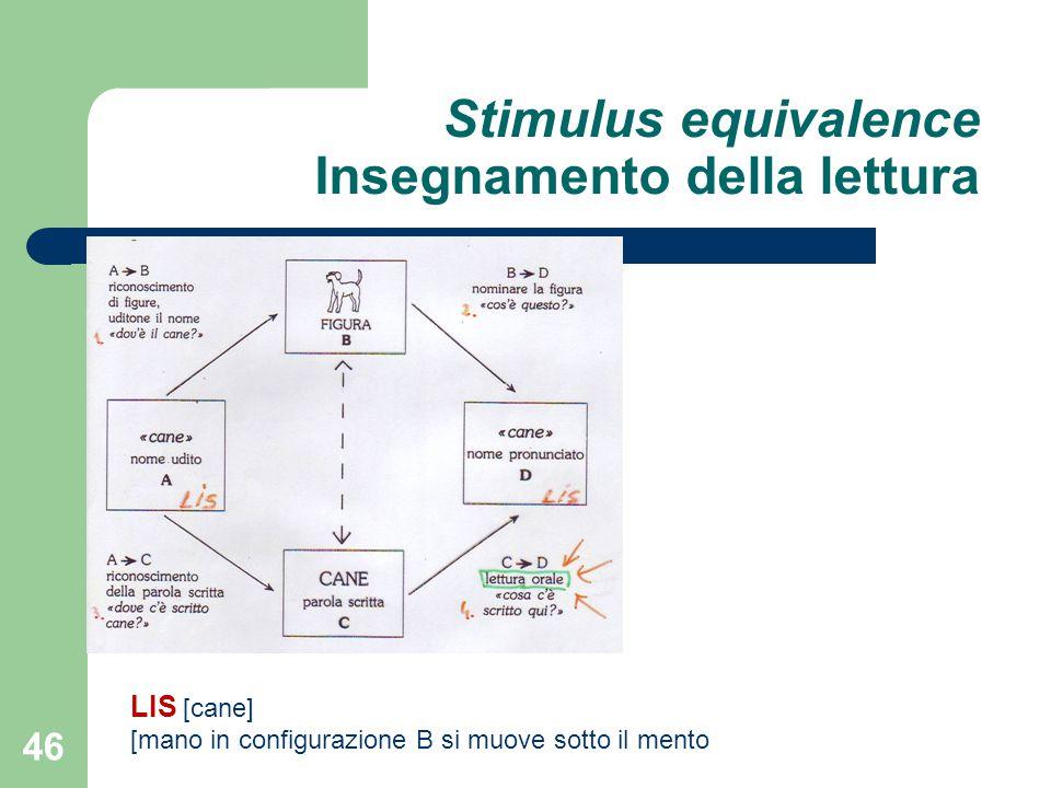Stimulus equivalence Insegnamento della lettura 46 LIS [cane] [mano in configurazione B si muove sotto il mento