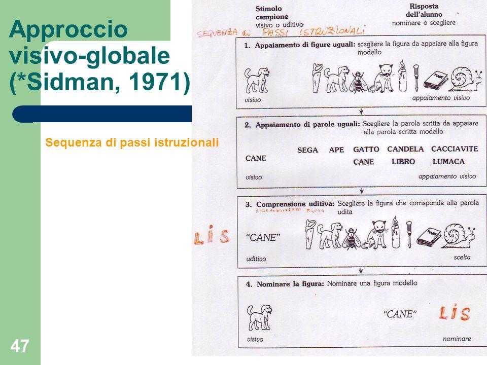 Approccio visivo-globale (*Sidman, 1971) 47 Sequenza di passi istruzionali