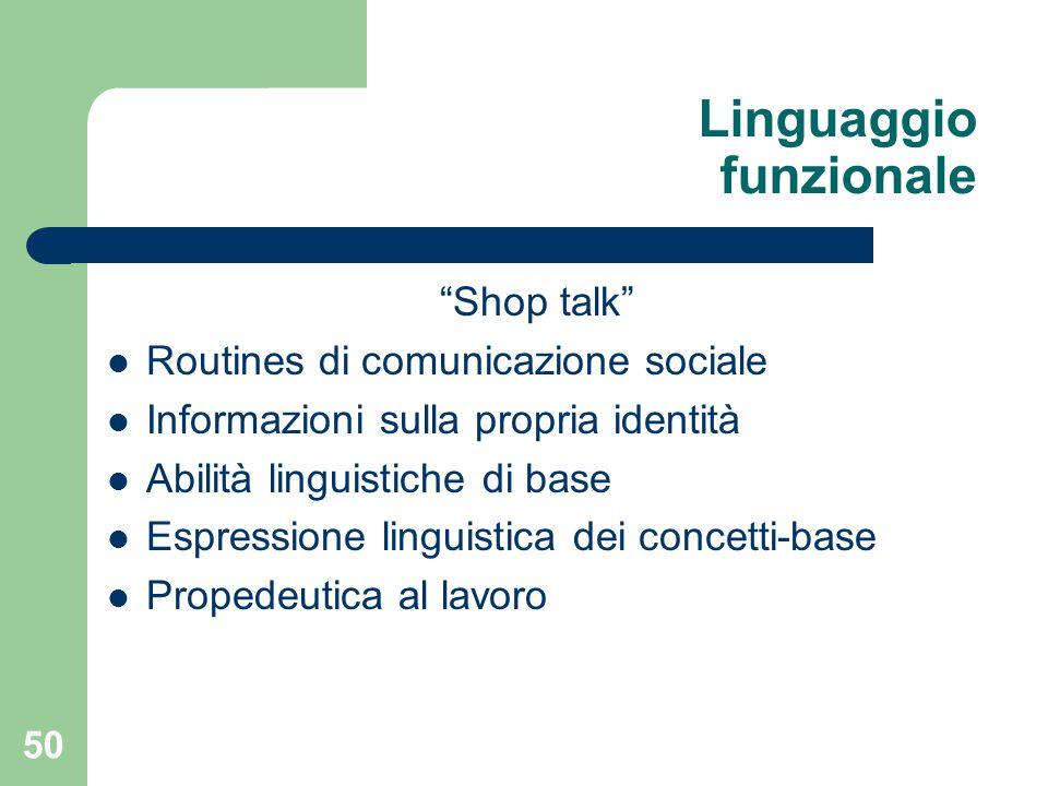 """Linguaggio funzionale """"Shop talk"""" Routines di comunicazione sociale Informazioni sulla propria identità Abilità linguistiche di base Espressione lingu"""