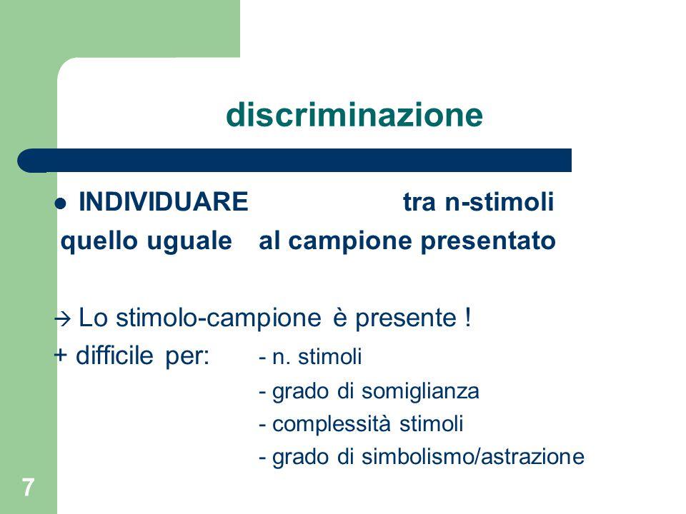 discriminazione INDIVIDUARE tra n-stimoli quello uguale al campione presentato  Lo stimolo-campione è presente! + difficile per: - n. stimoli - grado
