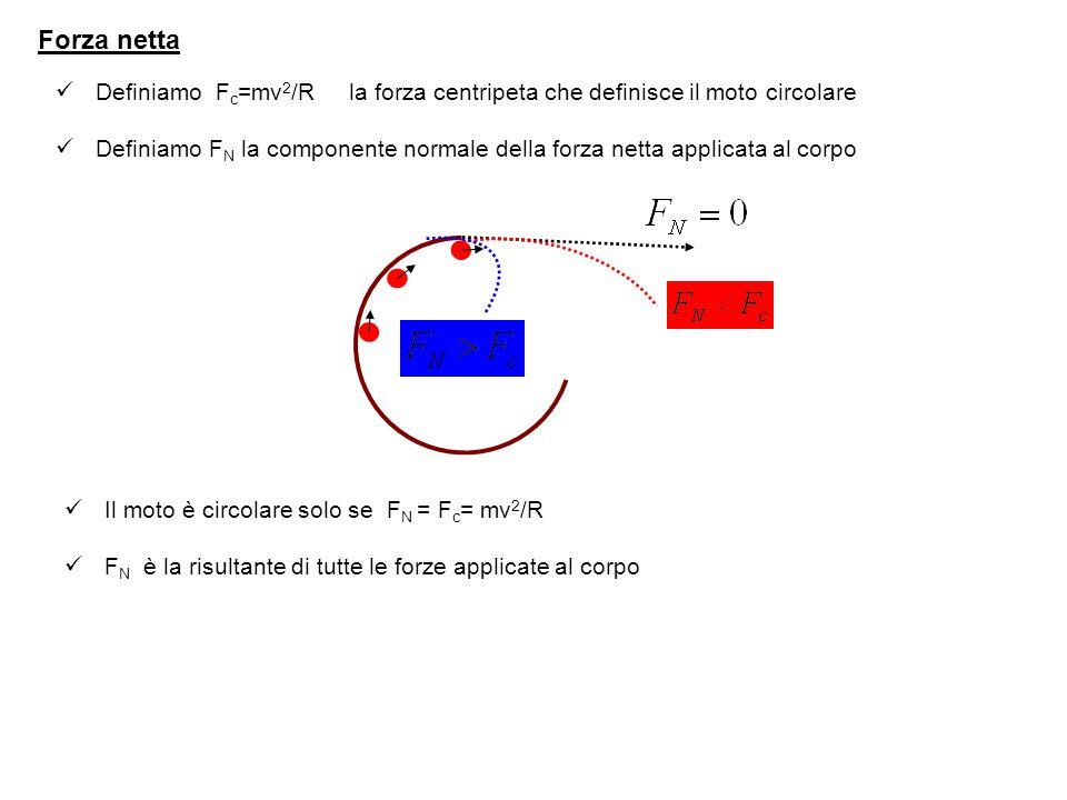 Forza netta Definiamo F c =mv 2 /R la forza centripeta che definisce il moto circolare Definiamo F N la componente normale della forza netta applicata